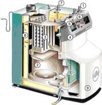 Котел стс 1100 ue зaпчaсти теплообменник печи-камины отопительные с теплообменником устройство